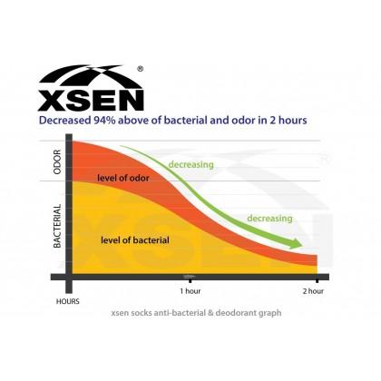 Black, Long and Thin Office Wear Bamboo Charcoal Deodorant Sock (Sarung Kaki Anti-Bau) Xsen XSK72301